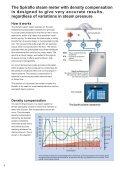 Spiraflo Steam flowmeters - Filter - Page 2