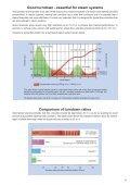 Spiraflo Steam flowmeters - Filter - Page 3