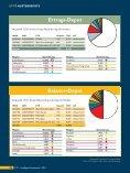 ETFs - Finanz-Archiv - Seite 2