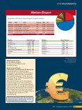 ETFs - Finanz-Archiv - Seite 3