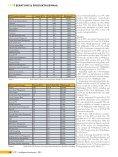 ETF - Finanz-Archiv - Seite 3