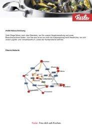 Download Anfahrtsbeschreibung (pdf) - Fissler GmbH