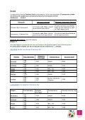 Información práctica sobre Flandes y Bruselas - Page 4