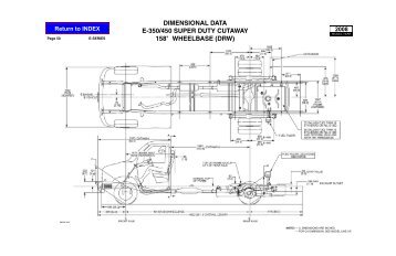 2006 E Series Van Cutaway Stripped Chassis Index