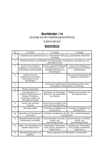 Buchbinder / in