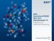 ARD-DeutschlandTrend März 2013 [pdf] - Tagesschau