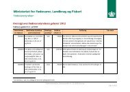 Oversigt over Fødevarestyrelsens gebyrer 2012