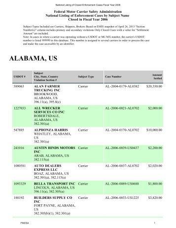 Opelika Alabama Us 382