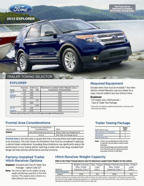 2013 Ford Explorer Trailer Towing Selector