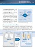 scireWorx® 3.0 Situatives Lernen - inside Unternehmensgruppe - Seite 3