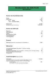 Struktur des Geschäftsbereiches - AOK Plus