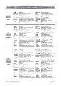 Spielend Wortschatz erweitern - Verlag ZKM - Page 7