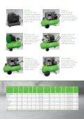 Technische Daten - Nillius Kompressoren und Druckluftanlagen - Seite 7