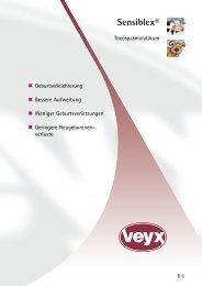 Sensiblex® - Veyx-Pharma GmbH