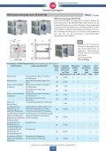 Technische Preisliste Kapitel 05 - 2013/06 (1257 KB) - Giesen GmbH - Page 3
