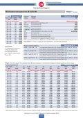 Technische Preisliste Kapitel 05 - 2013/06 (1257 KB) - Giesen GmbH - Page 5