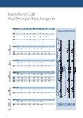 Komfortabel mehrfach verriegelt - Carl Fuhr GmbH & Co. KG - Seite 6