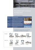 Gravimetrische Dosiergeräte - Gericke AG - Seite 3