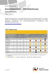 Automobilindustrie - Germany Trade & Invest