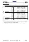 DATENBLATT R433A4 - Seite 4
