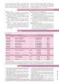 Wirkstoff aktuell: Budesonid / Formoterol - Seite 2