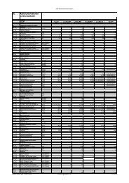 AL Abfüllunternehmen Leistungsdaten - NABU