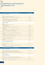 corporate responsibility programm 2013 - Volksbank Graz-Bruck