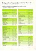 Physikalische Eigenschaften der Rilsan-Beschichtung, - Seite 4