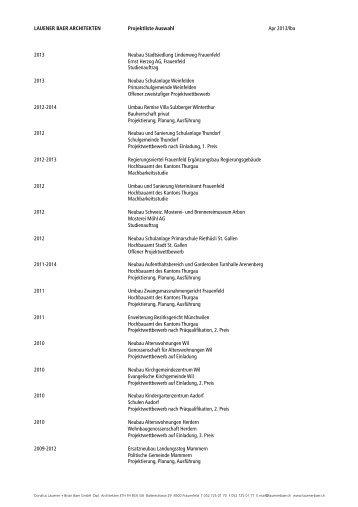 Projektliste (Pdf) - Lauener Baer Architekten