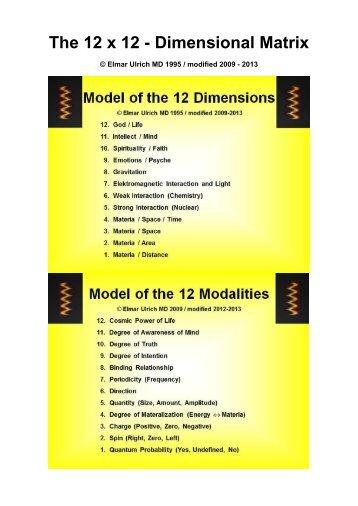 Die 12 x 12 - dimensionale Matrix - Dr. med. Elmar Ulrich