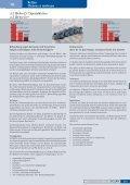 Rollenketten Kapitel - Nozag AG - Page 7