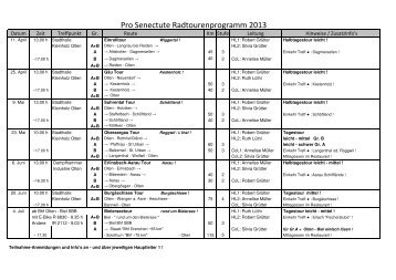 Pro Senectute Radtourenprogramm 2013 - Pro Senectute Solothurn