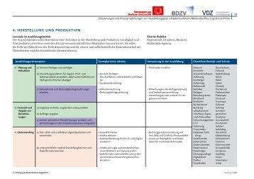 Lernziel 4 Herstellung und Produktion - VDZ