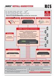 RCS Notfall-Warnsystem VARES Katalogseite - Ela-Data GmbH
