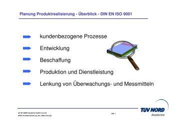 GW07_Produktrealisierung_Rev_0809_Folie.pdf