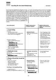Vorschlag für eine Unterrichtsplanung 1. A wie Anfang 2. Methoden ...