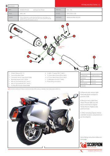 bike rack fitting instructions