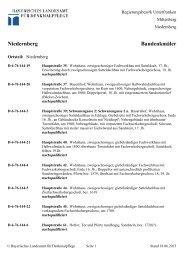 Niedernberg Baudenkmäler