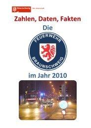 Zahlen, Daten, Fakten Die im Jahr 2010 - Stadt Braunschweig