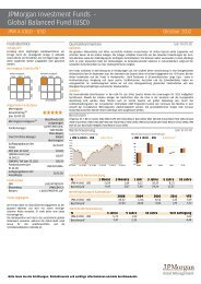 JPMorgan Investment Funds - Global Balanced Fund (USD) - Fundinfo