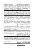 Moderation/Metaplan - Methodenpool - Seite 6