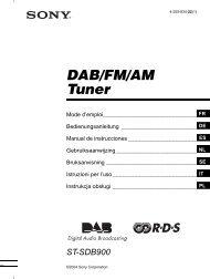 DAB/FM/AM Tuner