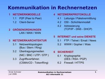Kommunikation in Rechnernetzen - Ernst Schreier