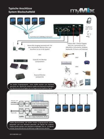Anwendungsbeispiele Juli 2010.pdf