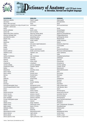 Dictionary of Anatomy with 578 basic terms - Slovarji.info