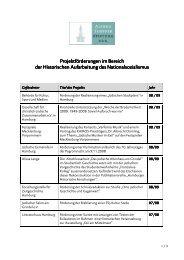 Projektfoerderung historische Aufarbeitung - Alfred Toepfer Stiftung ...