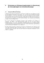 Download (2474Kb) - tuprints - Technische Universität Darmstadt