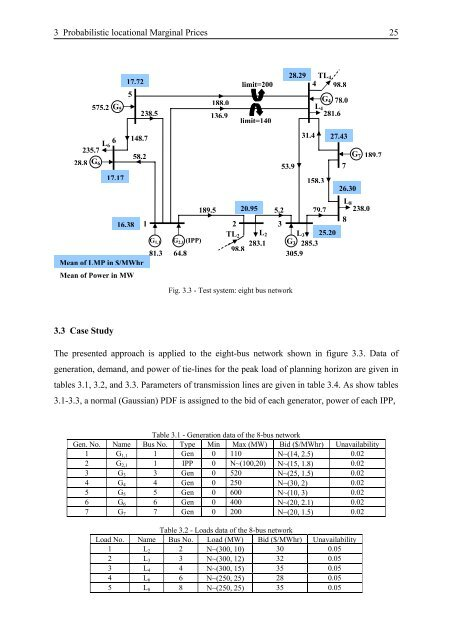 Transmission Expansion Planning in Deregulated Power ... - tuprints