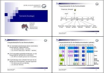 Technische Grundlagen Frequenzbereiche für die Kommunikation ...