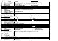 Geschichte Datenblatt 2.pdf